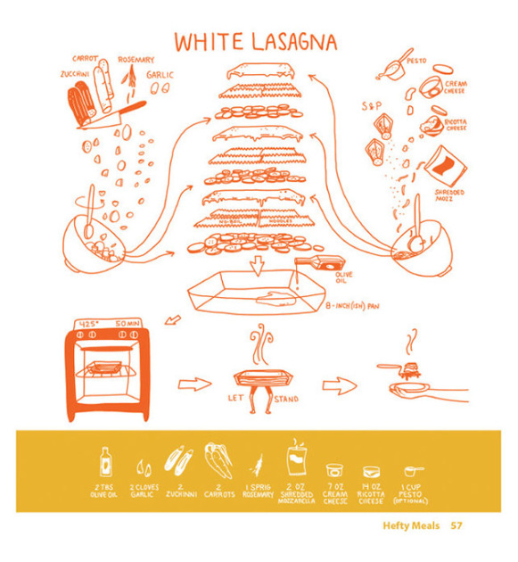 picture-cook-cookbook-infographics-02-581x630